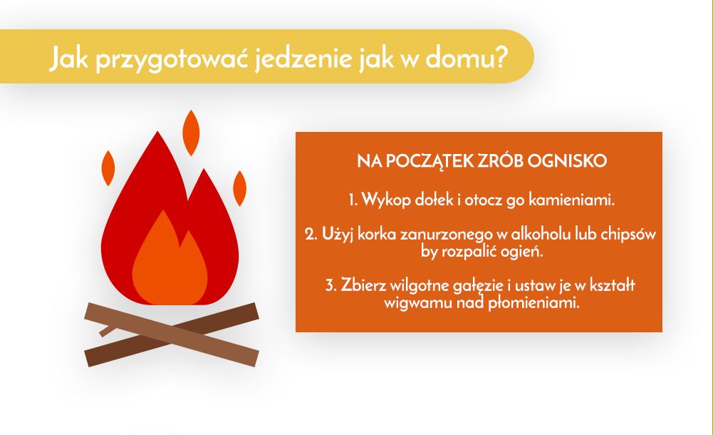 rozpalanie ogniska bez rozpałki