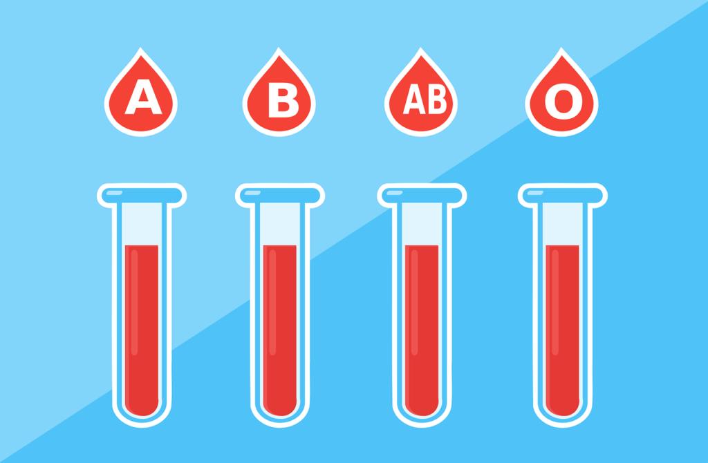 interpretacja wyników krwi online