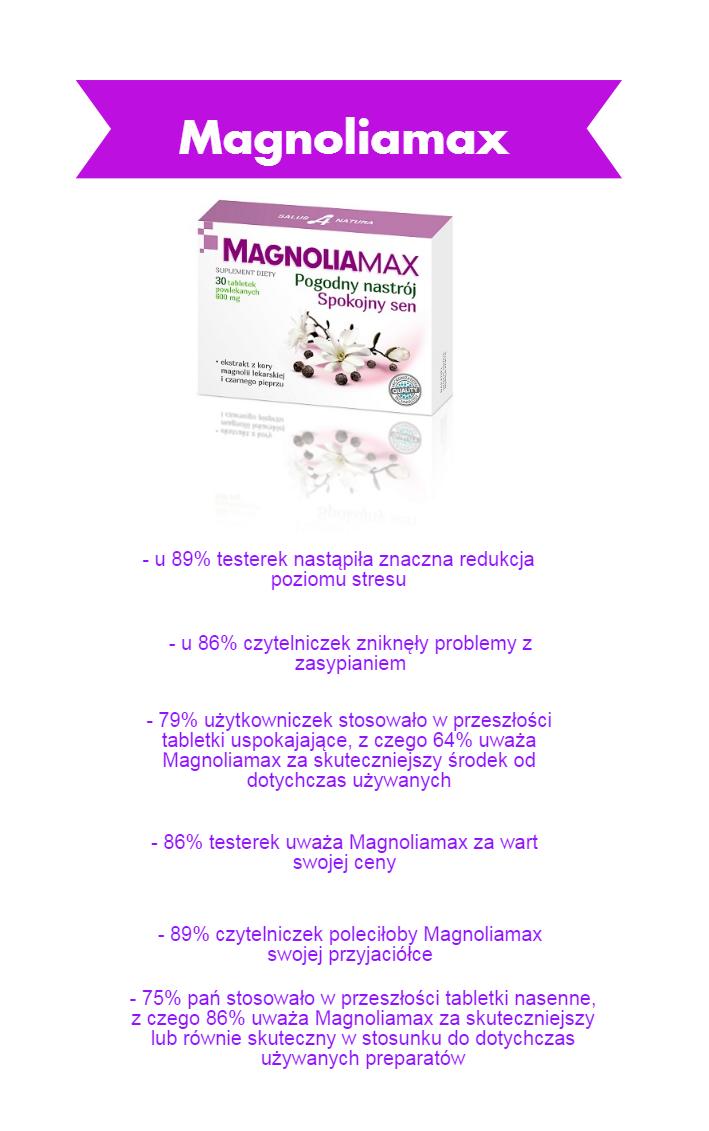 magnoliamax